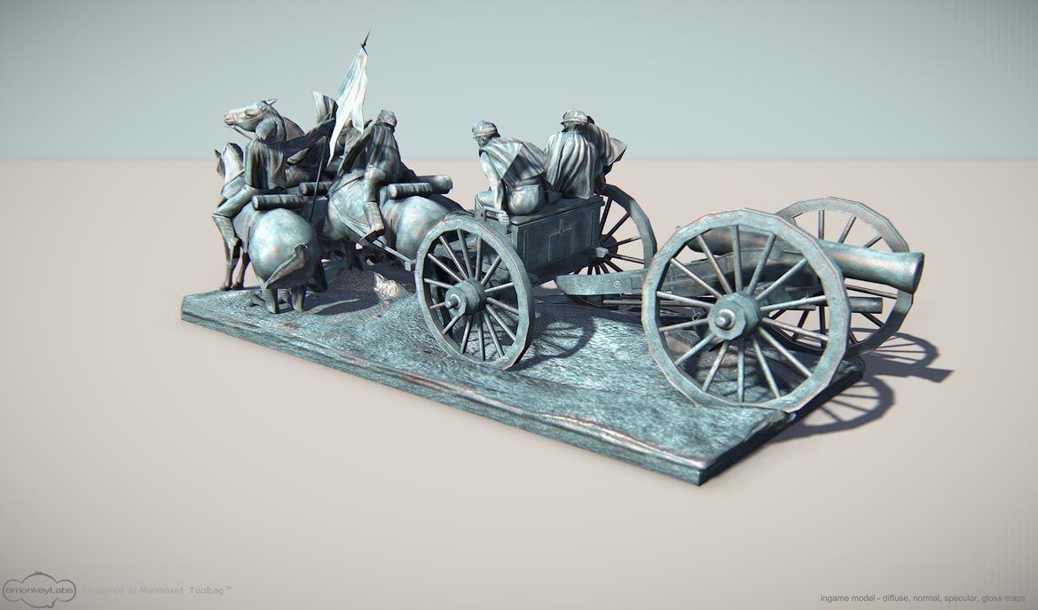Artillery Group low poly